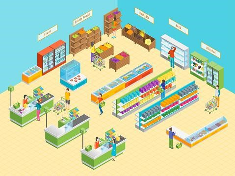 Illustration of grocery store layout
