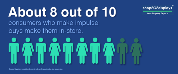 Consumers make most impulse purchases in-store