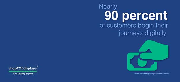 The majority of consumers begin their customer journey online.
